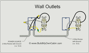 wiring diagram 10 example receptacle wiring diagram easy set up