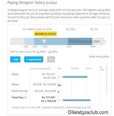 piping design engineer job description piping design engineer salary in india oilandgasclub com