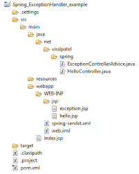 spring mvc exception handling using controlleradvice annotation