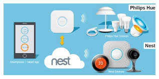 nest motion sensor light using nest with philips hue vesternet