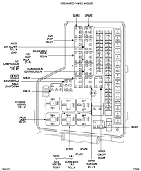 2004 dodge stratus fuse box diagram diagram for plymouth neon fuse