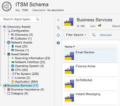 Jira Service Desk Demo Itsm Demo Environment Insight Documentation Version 5 1
