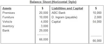 sheet types balance sheet statement of financial position definition types