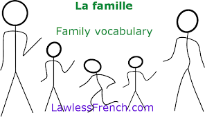 french family vocabulary lawless french la famille