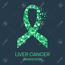 emerald green ribbon liver cancer awareness poster design template emerald green