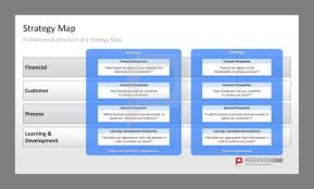 strategy map template strategy map ppt template fundamental structure of a strategy map
