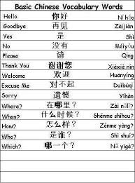 Bathroom In Chinese Characters 7 Best Manderin Images On Pinterest Mandarin Language Chinese