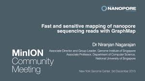 Fast Mapping Fast And Sensitive Mapping Of Nanopore Sequencing Reads With
