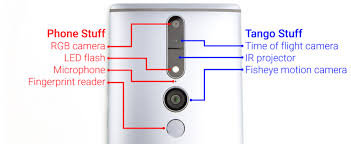 home designer pro hardware lock google tango review promising google tech debuts on crappy lenovo