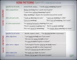 verb pattern hesitate verb patterns gerund and infinitive pinterest english