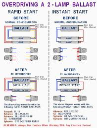 how to wire a 2 l ballast instant start ballast wiring diagram wiring diagrams