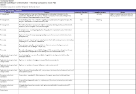 audit plan template quality audit plan audit plan templates 7
