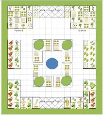 Potager Garden Layout Plans My Beautiful Potager Next Year