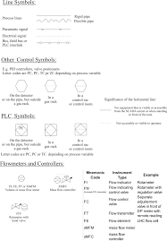 ep ta1 gs standard drawing symbols