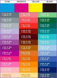 need to create easter colors for your sweet treats use this color