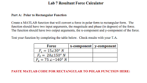 input output tables calculator solved lab 7 resultant force calculator part a polar to