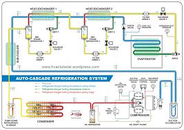 auto cascade refrigeration system hermawan u0027s blog refrigeration