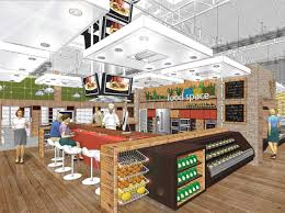 see what the store of the future will look like business insider
