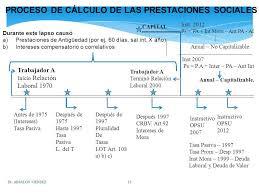 calculo referencial de prestaciones sociales en venezuela federación de asociaciones de profesores universitarios ppt descargar