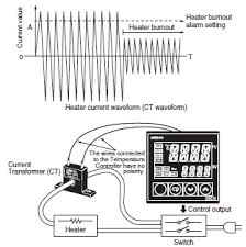 temperature controllers further information technical guide