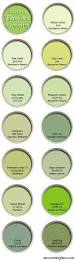 sage green color palette from bhg colors pinned by maureen