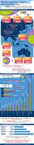 59 best infographics images on pinterest infographics startups