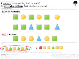what does pattern mean kindergarten statistics data analysis and probability 1 2