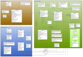 floor plan database xbrl database