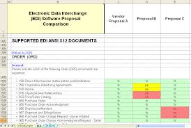 electronic data interchange software evaluation u0026 selection edi
