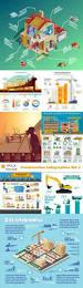 157 best construction information news cdm regulations health