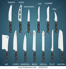 amazing ideas kitchen knife set with their names a review of the