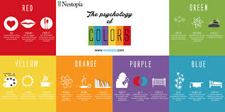 Color Or Colour by The Psychology Of Colours For Homes Visual Ly