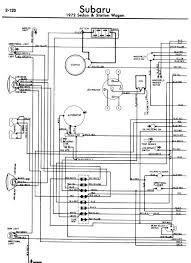 wiring diagram on 2004 subaru forester u2013 the wiring diagram