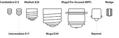 standard light bulb base e26 light bulb bases guide part 1 bases litetronics
