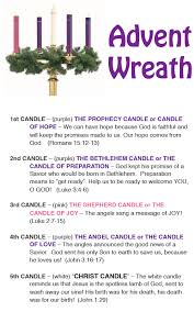 advent wreath kits practically living advent wreath tradition with reflection and