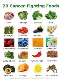 best 25 cancer ideas on pinterest sugar diet chart acidic and