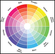 interior decorating with colors which hues to choose
