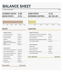 Financial Statement Template For Non Profit Organization by Balance Sheet Reconciliation Template And Balance Sheet Format For