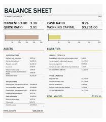 Balance Sheet Account Reconciliation Template Excel by Reconciliation Sheet Template Resume Templates For Educators