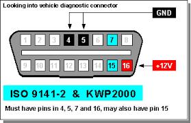 100 obd2 wiring diagram nissan sentra the ecu does not make