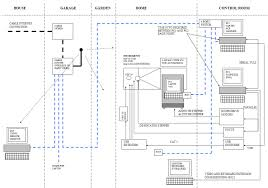 network floor plan layout datscope 20 inch observatory and telescope documents
