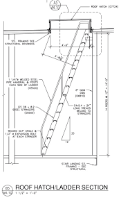 Building Code Handrail Height Wiki Blog Architekwiki