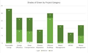 shades of green cicero