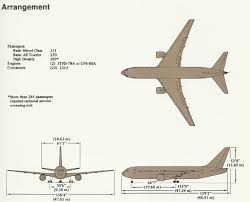 boeing 767 modern airliners