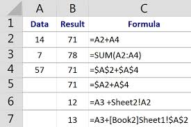 Colon Worksheet Excel Cell References Relative Absolute And Mixed