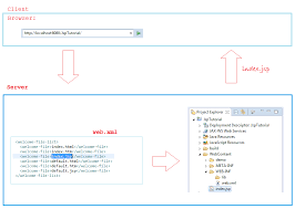 javascript tutorial pdf download pdf javascript tutorial jellyfish cartel