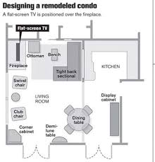 condo remodel tips the furniture scale a traffic pattern drawing