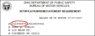 ohio bureau of motor vehicles ohio bmv services