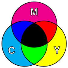 color theory is a quite a complicated subject but even a basic