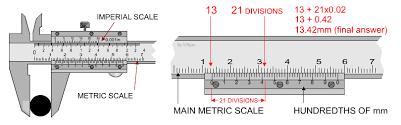 the vernier caliper manual version